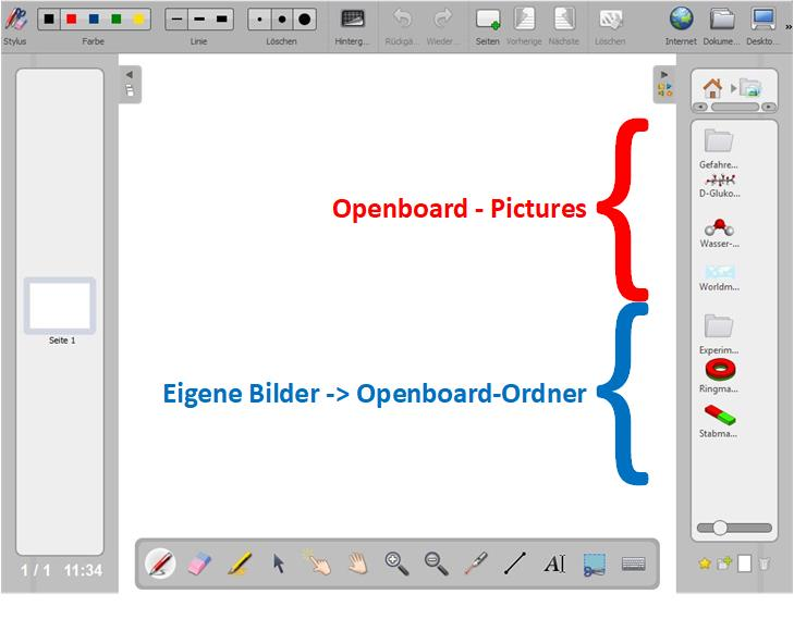 Openboard Bilder