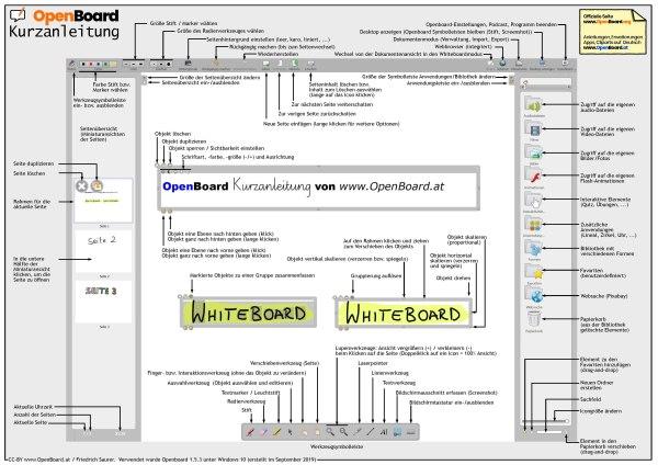 Openboard Kurzanleitung