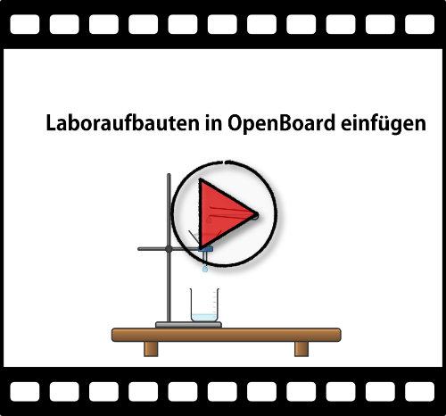 Laboraufbauten in OpenBoard